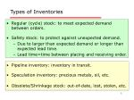 types of inventories