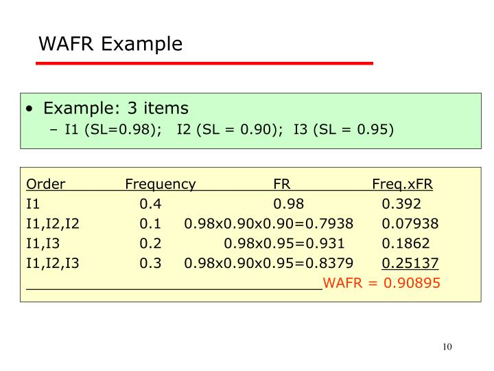 WAFR Example