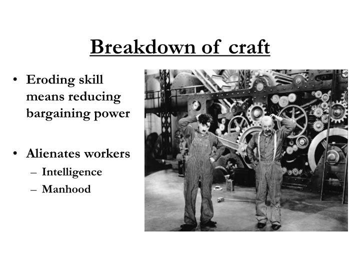 Breakdown of craft