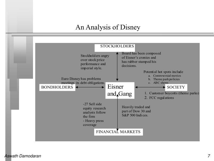 An Analysis of Disney