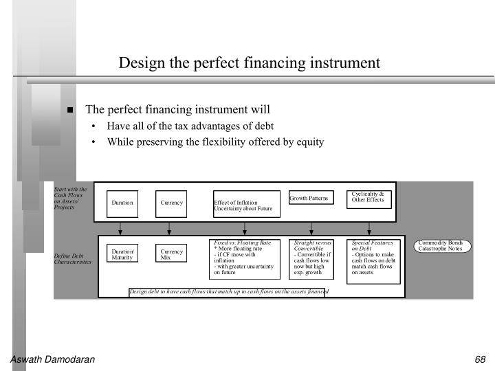 Design the perfect financing instrument