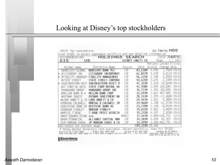Looking at Disney's top stockholders