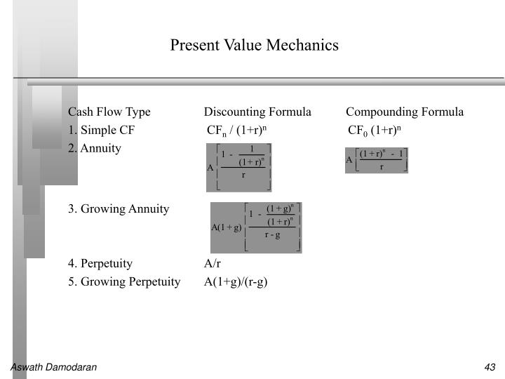 Present Value Mechanics