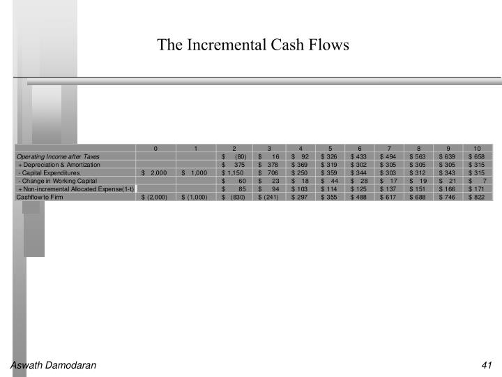The Incremental Cash Flows