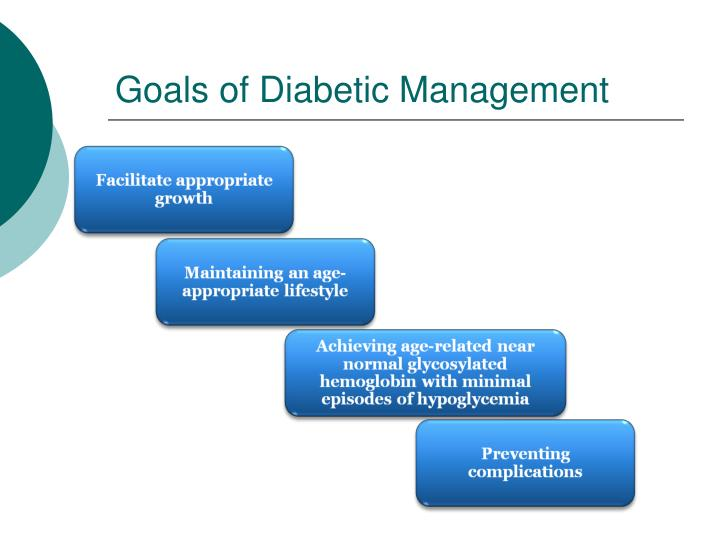 Goals of Diabetic Management