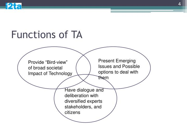 Functions of TA