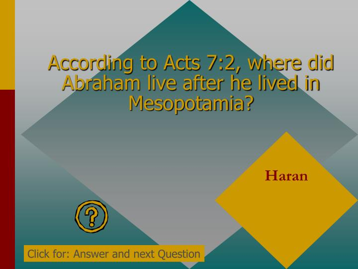 According to Acts 7:2, where did Abraham live after he lived in Mesopotamia?