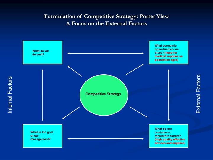 Formulation of Competitive Strategy: Porter View