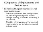 congruence of expectations and performance