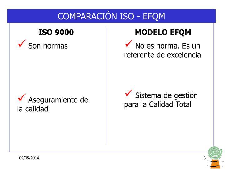 COMPARACIÓN ISO - EFQM