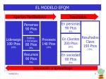 el modelo efqm1