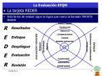 la evaluaci n efqm8