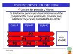 los principios de calidad total3