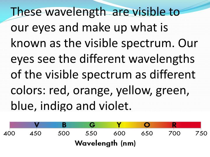 These wavelength  are visible to our eyes and make up what is known as the visible spectrum. Our eyes see the different wavelengths of the visible spectrum as different colors: red, orange, yellow, green, blue, indigo and violet.