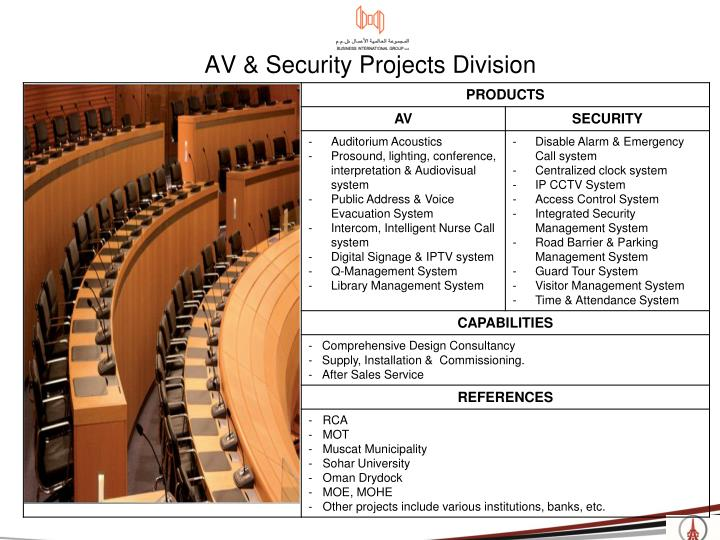 AV & Security Projects Division