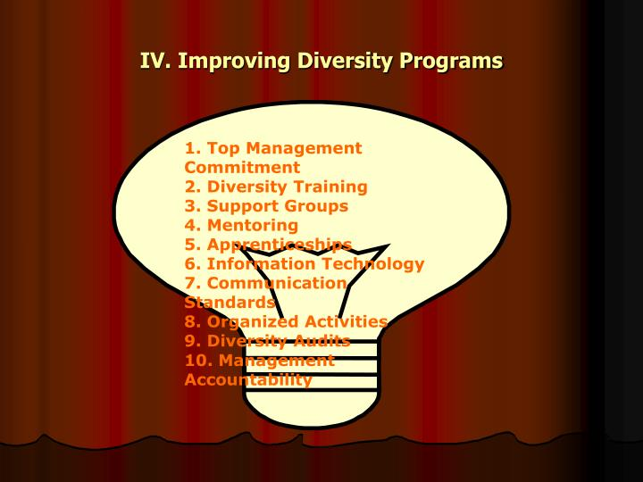 IV. Improving Diversity Programs