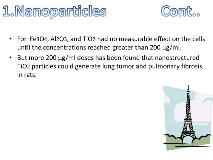 1.Nanoparticles               Cont..