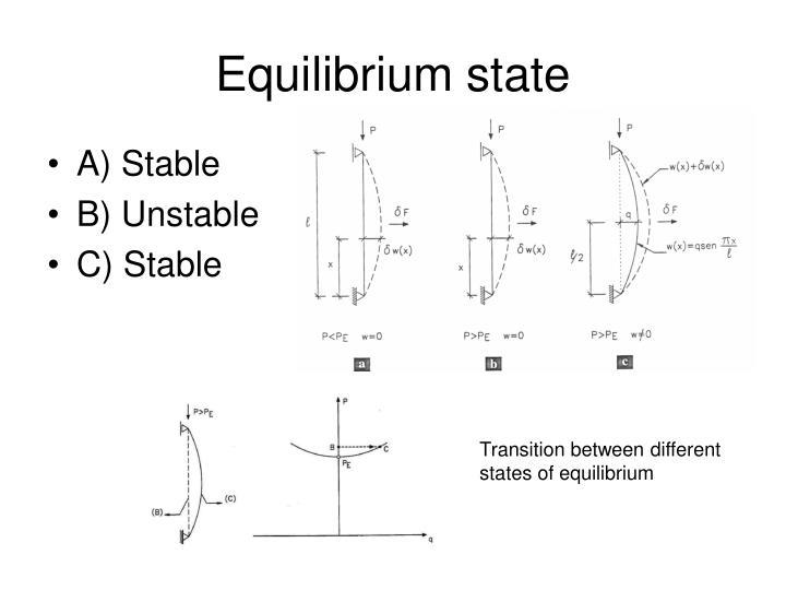 Equilibrium state