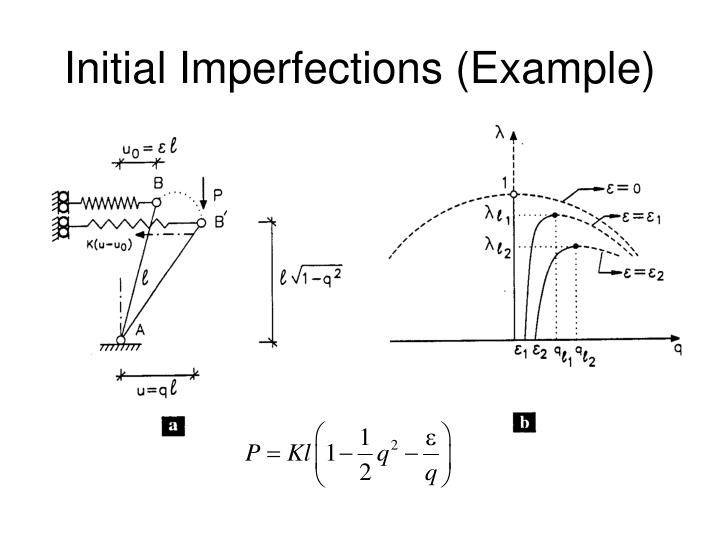 Initial Imperfections (Example)
