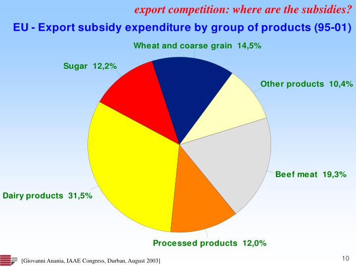 export competition: where are the subsidies?