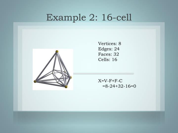 Example 2: 16-cell