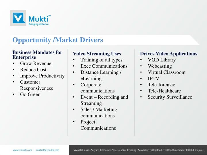 Opportunity /Market Drivers