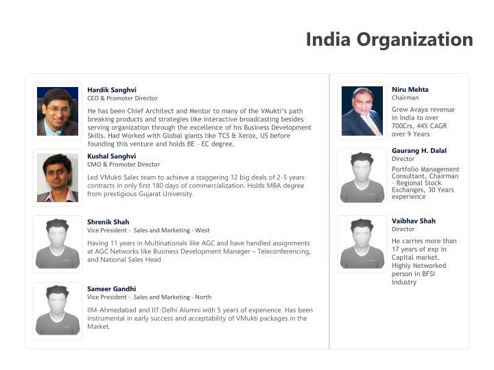 India Organization