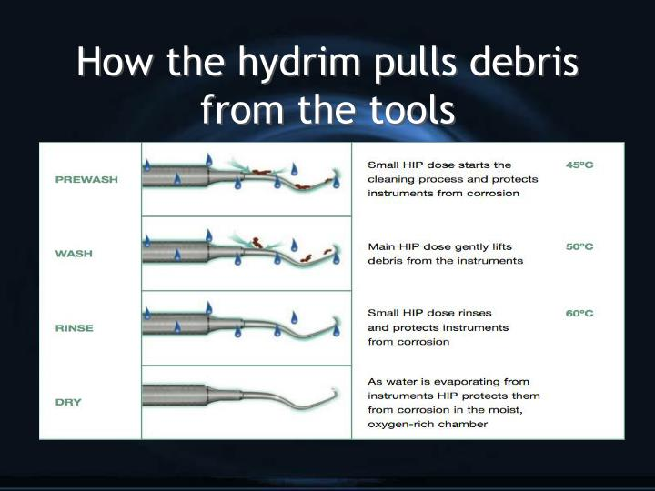 How the hydrim pulls debris from the tools