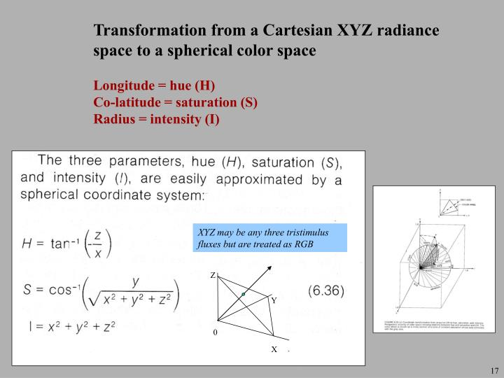 Transformation from a Cartesian XYZ radiance