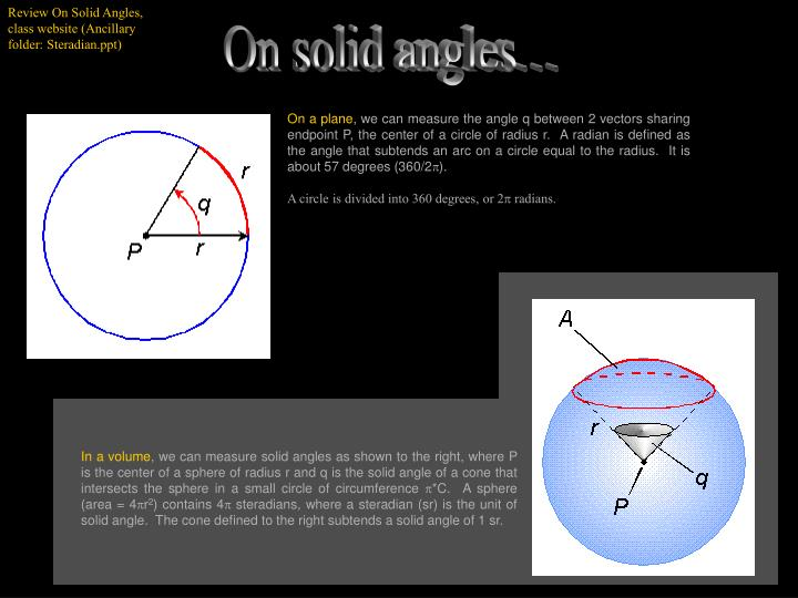 Review On Solid Angles, class website (Ancillary folder: Steradian.ppt)