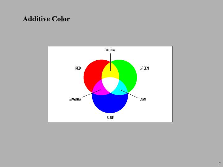 Additive Color