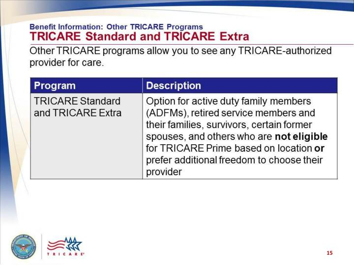 Benefit Information: Other TRICARE Programs: TRICARE Standard and TRICARE Extra