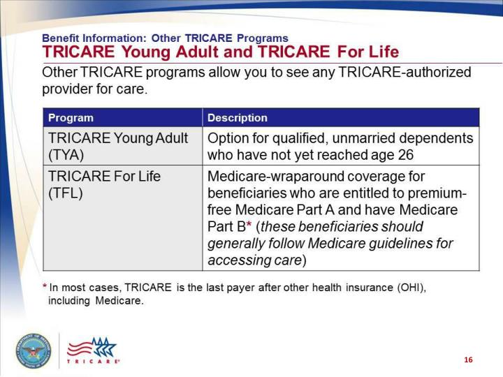 Benefit Information: Other TRICARE Programs: