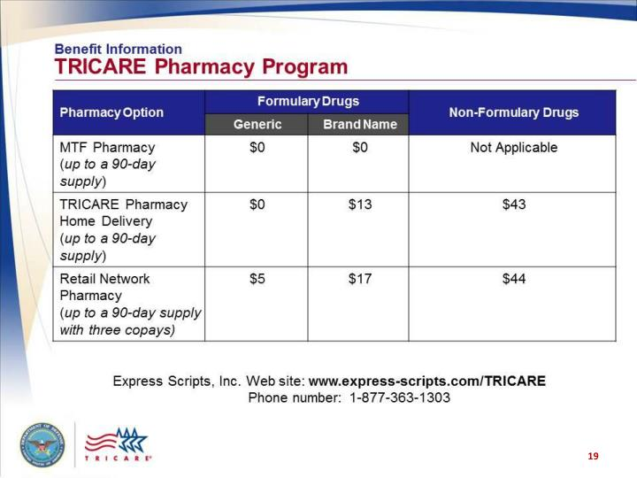 Benefit Information: TRICARE Pharmacy Program