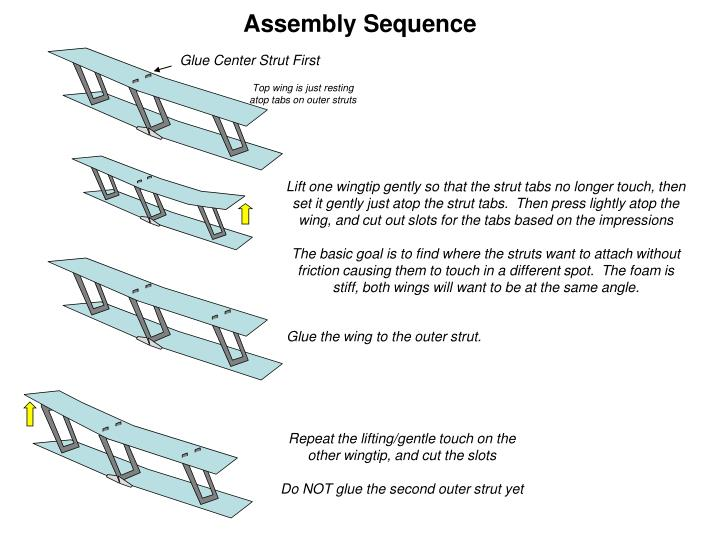Assembly Sequence