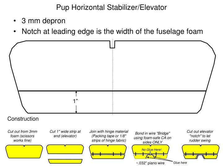 Pup Horizontal Stabilizer/Elevator