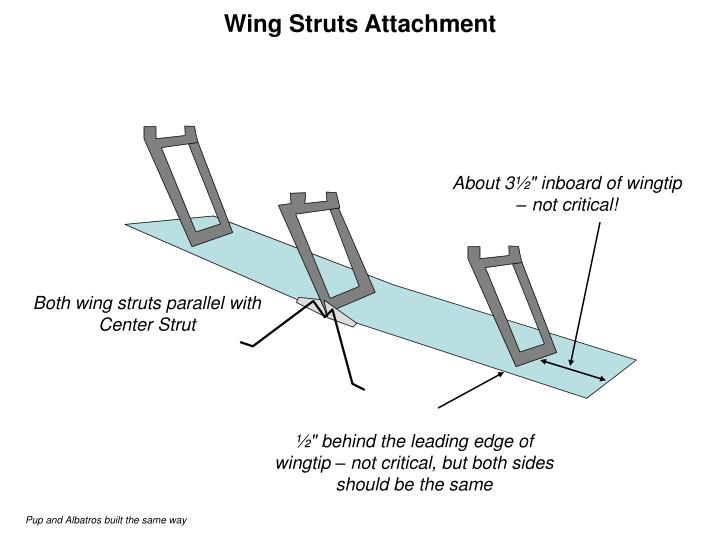 Wing Struts Attachment