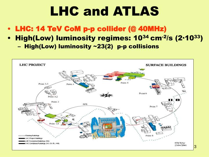 Lhc and atlas