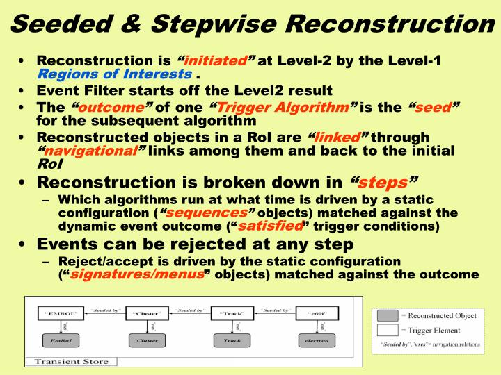 Seeded & Stepwise Reconstruction