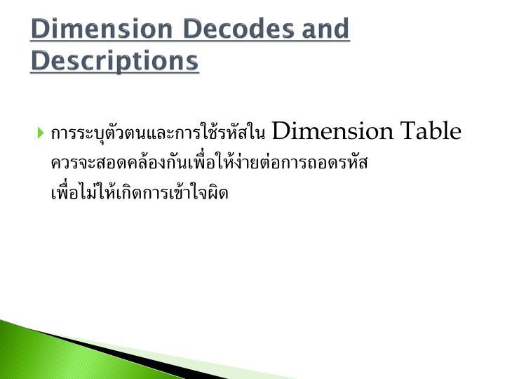 Dimension Decodes