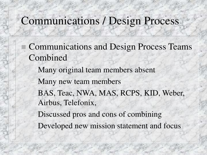 Communications design process