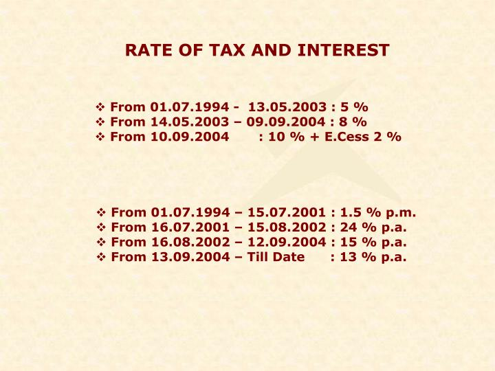 RATE OF TAX AND INTEREST