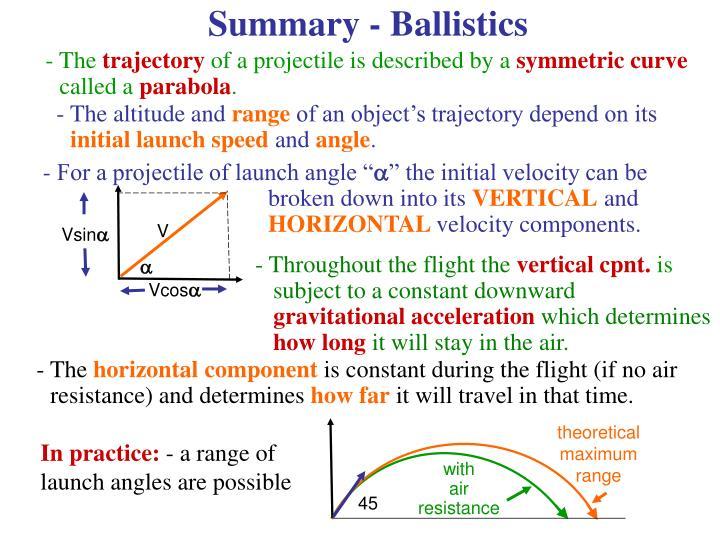 Summary - Ballistics