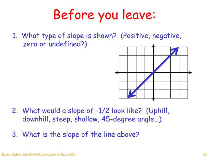 Before you leave: