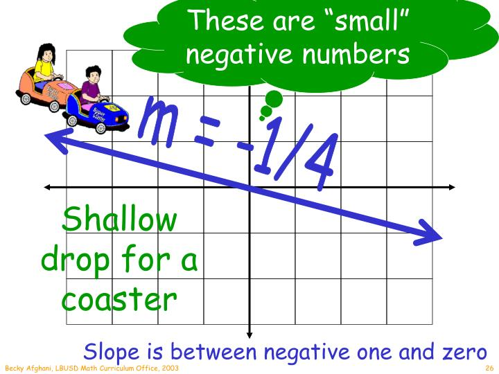 """These are """"small"""" negative numbers"""