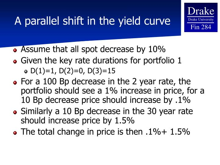 A parallel shift in the yield curve