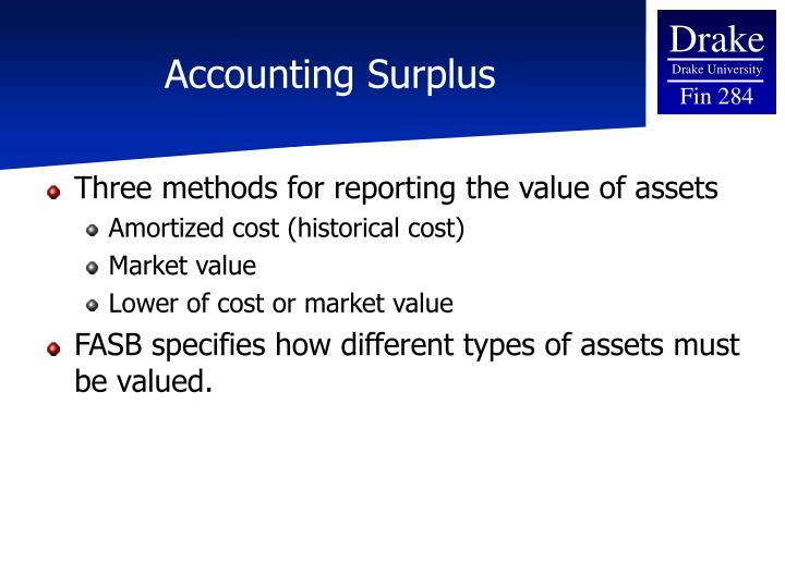 Accounting Surplus