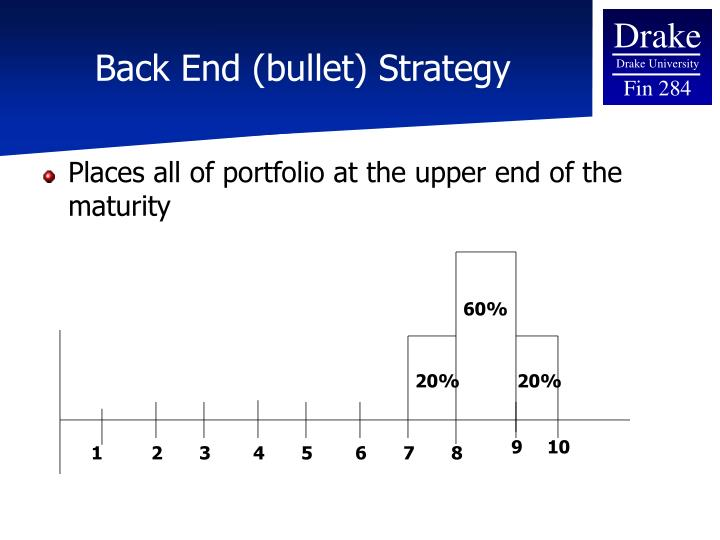 Back End (bullet) Strategy