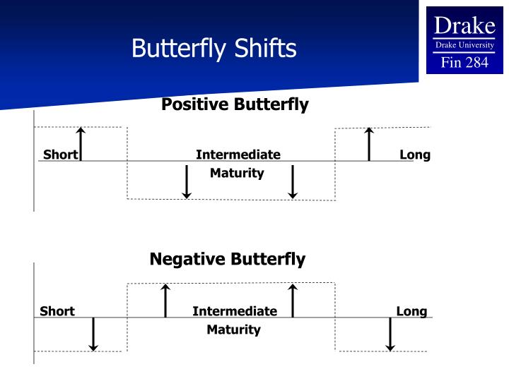 Butterfly Shifts