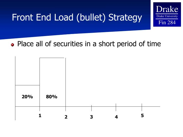 Front End Load (bullet) Strategy
